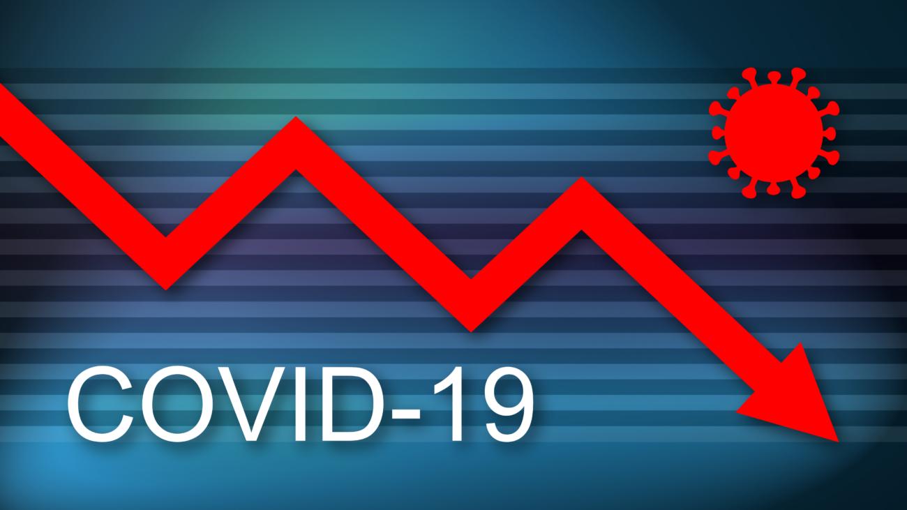 Gratis Download von iXimus.de: Covid-19 Diagramm, Krise, Kurve, abwärts, Verlust, Wirtschaft, Finanzen, Arbeitsplätze, rot, blau, Corona, Virus, #000192